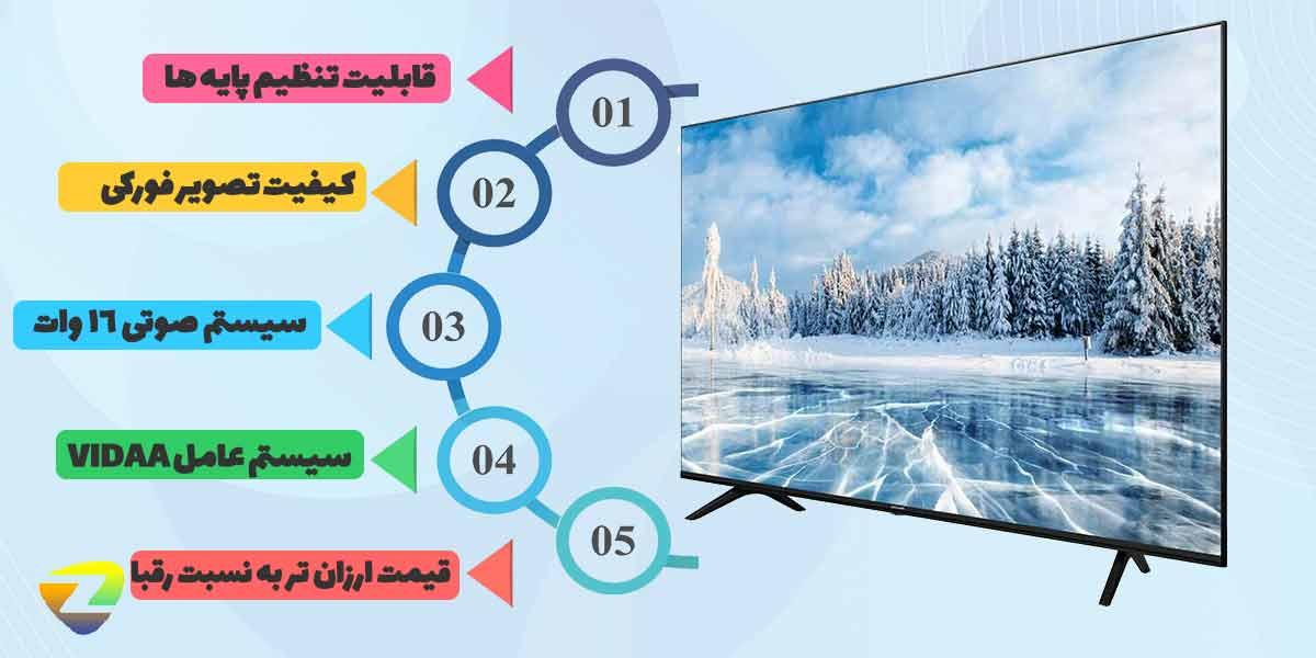 بررسی کلی تلویزیون-A7100F