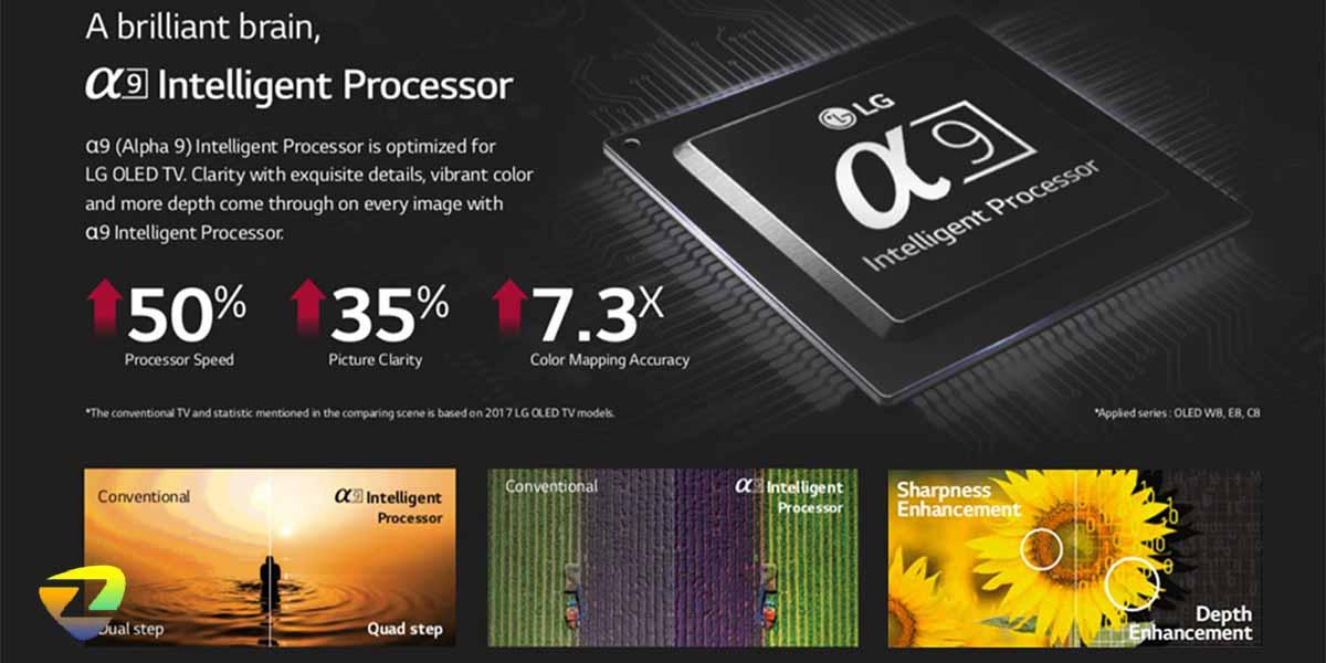 پردازنده هوشمند_LG OLED C1