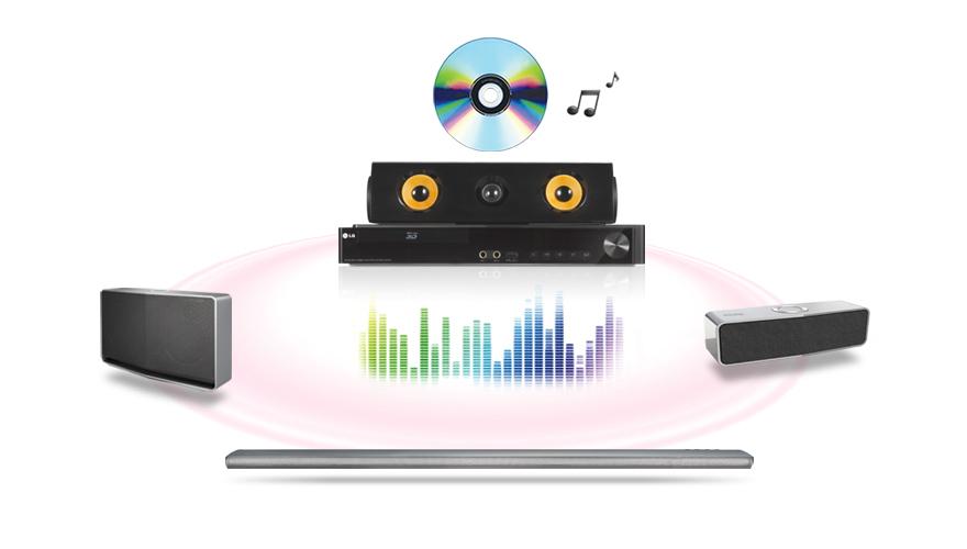انتقال موسیقی در سینما خانگی الجی مدل LHD655