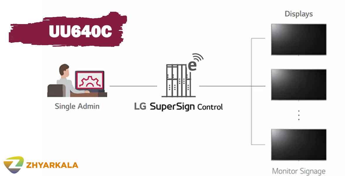 عملکرد super sign control در تلویزیون 49UU640