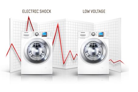 قدرت برق ثابت در لباسشویی WF1124XAU